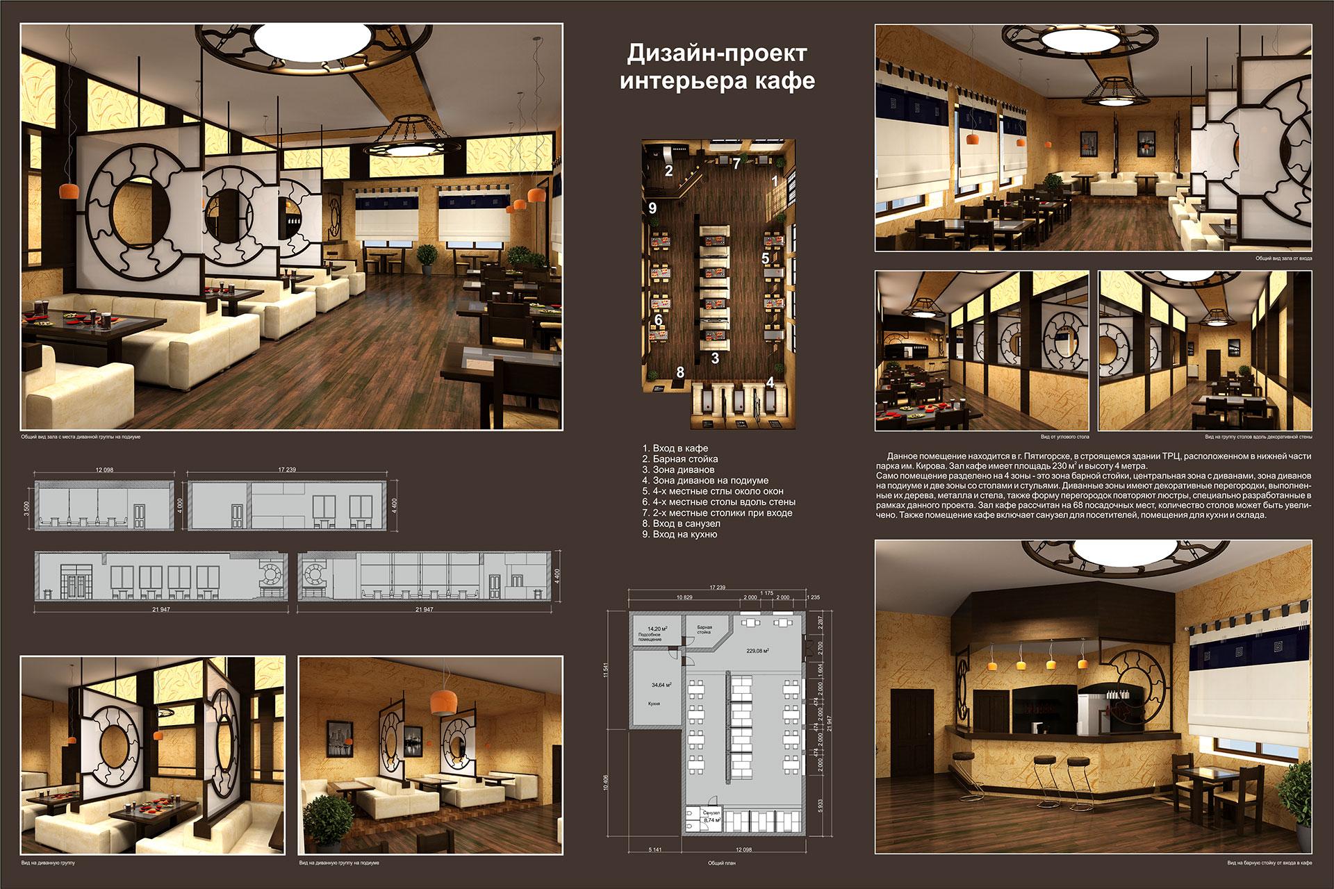 Проекты интерьера ресторанов