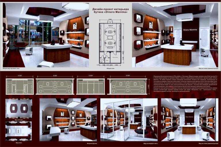 Дизайн интерьера кафе реферат 9534